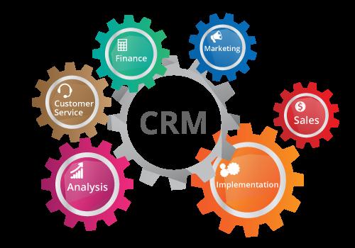 CRM/ERP