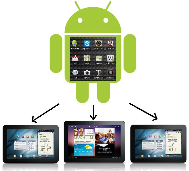 cr er une application android pour votre entreprise. Black Bedroom Furniture Sets. Home Design Ideas